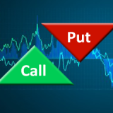 Call & Put Options Explained